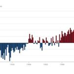 Report clima maggio 2020,il piu caldo di sempre